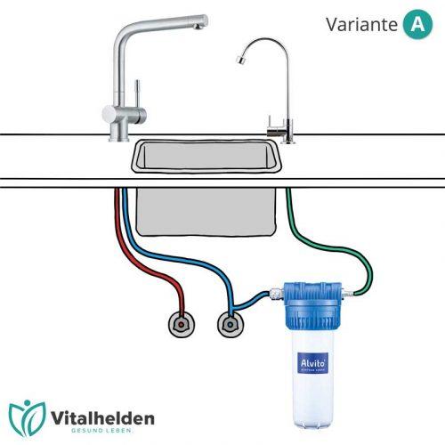 Alvito Untertisch Wasserfilter Variante A