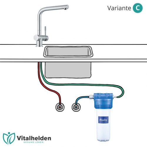 Alvito Untertisch Wasserfilter Variante C