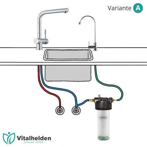 Carbonit Untertisch Wasserfilter Variante A