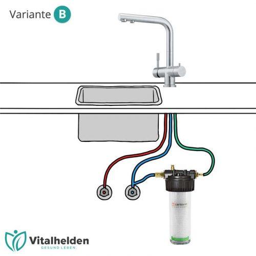 Carbonit Untertisch Wasserfilter Variante B