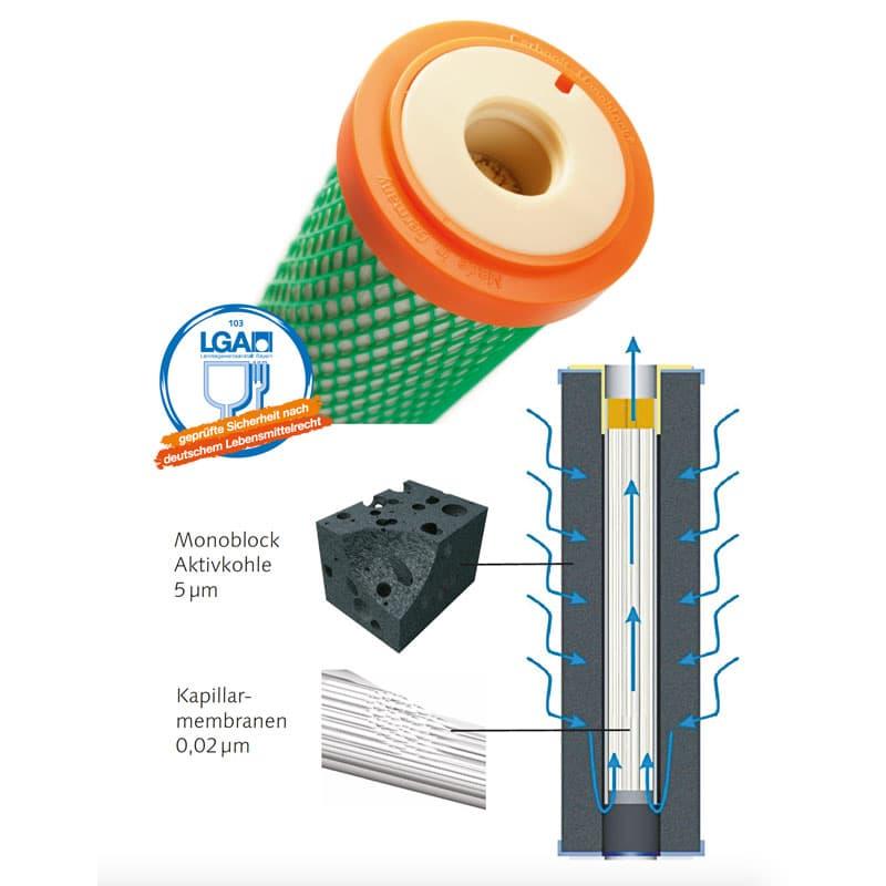 carbonit ifp ultra filtereinsatz g nstig kaufen wasserhelden net. Black Bedroom Furniture Sets. Home Design Ideas