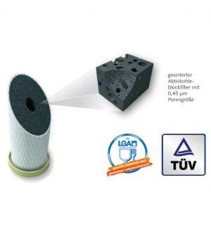 Aktivkohlefilter Wasser - Carbonit NFP-Premium