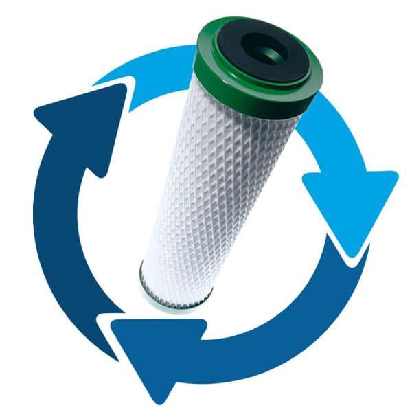 filter-wechsel