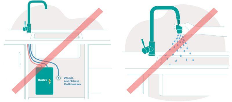 Auftischfilter nicht bei Boiler-oder Brausearmaturen verwendbar