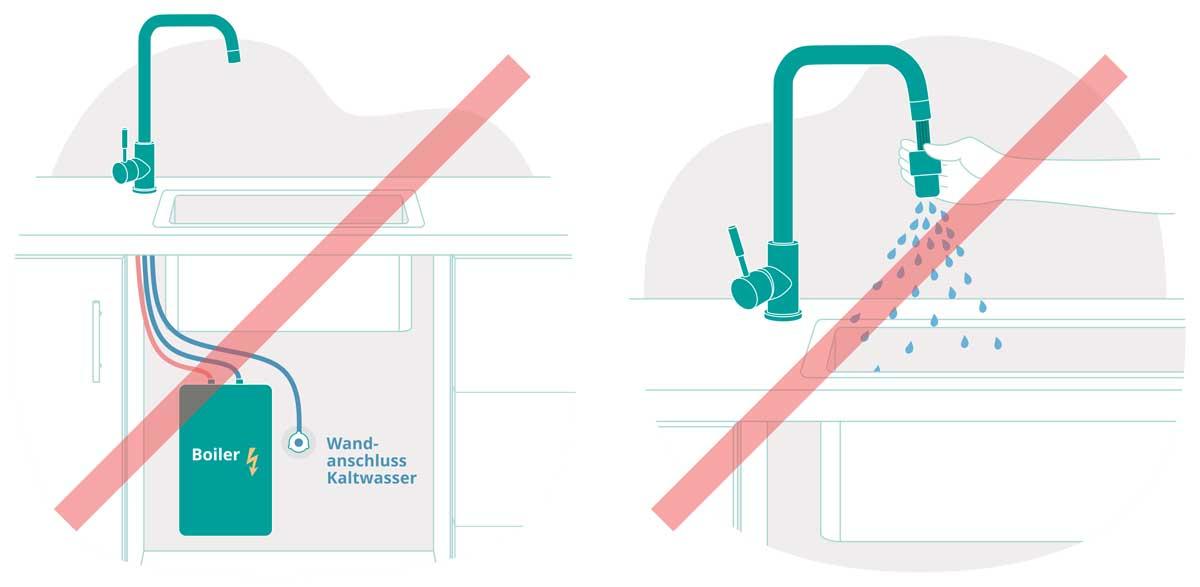 Einschränkungen Auftisch-Wasserfilter