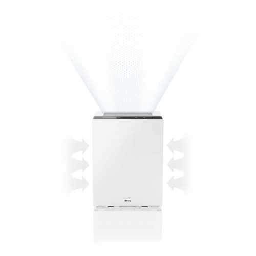 Ideal Luftreiniger AP60 Pro Luftstromillustration