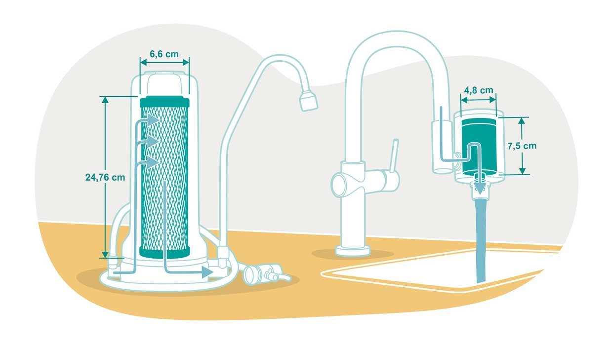 Auftisch Wasserfilter Vitalhelden versus normaler Wasserhahnfilter