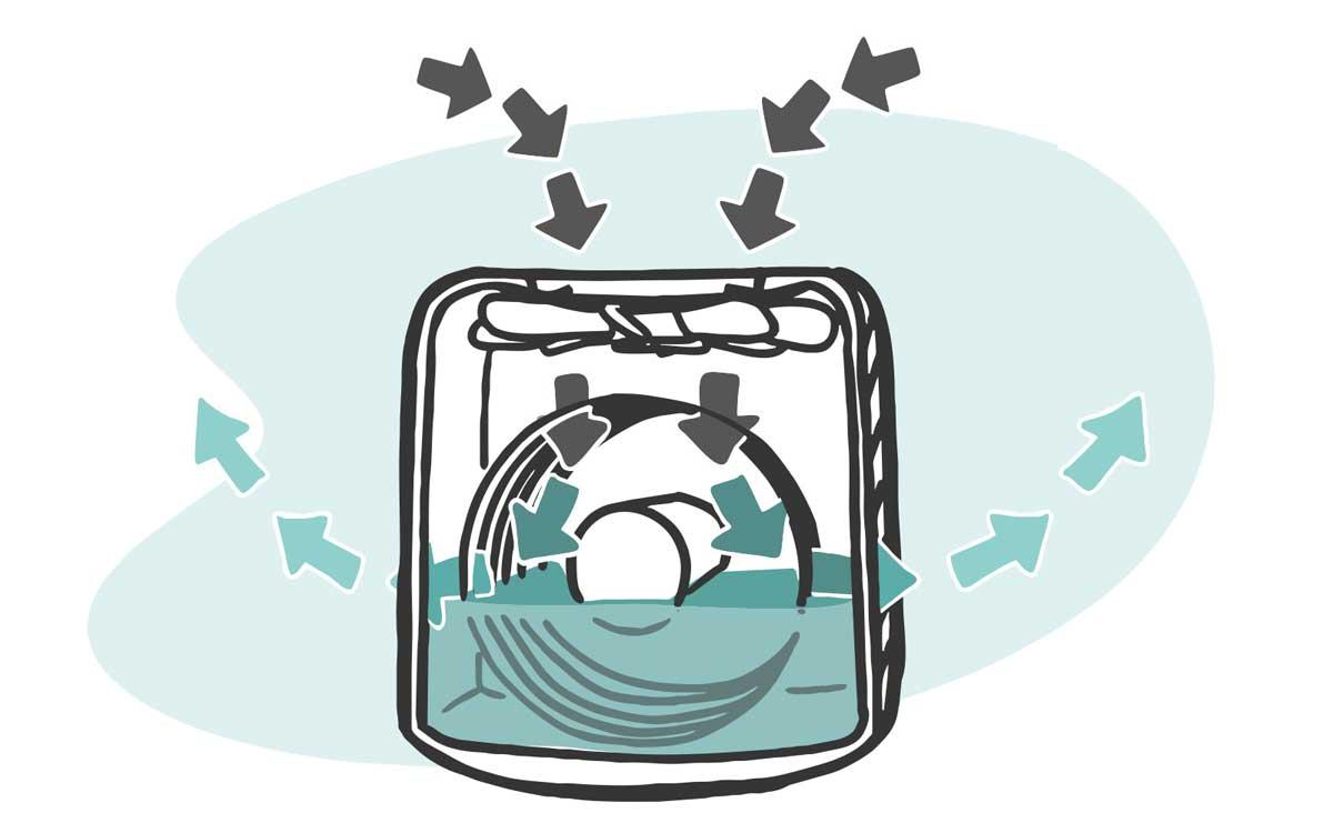 Luftwäscher Funktionsweise